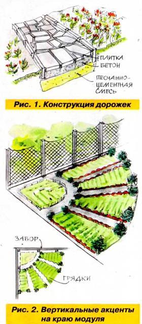 Модульный огород на дачном участке