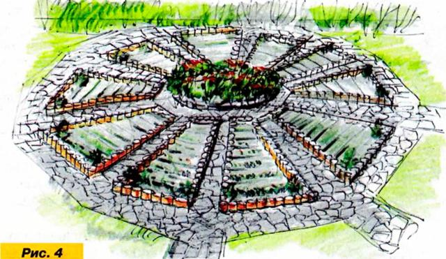 Модульный огород