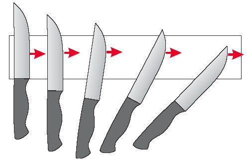 Как наточить кухонный нож правильно