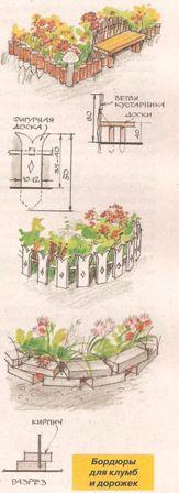 обрамления цветников