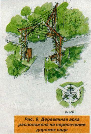 арка, стоящая в центре дорожки