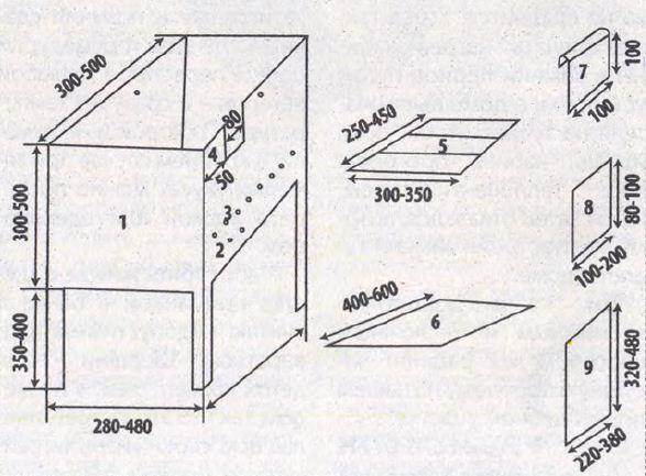 Конструкция мангала