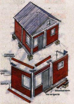 Конструкция и монтаж бытовки дома