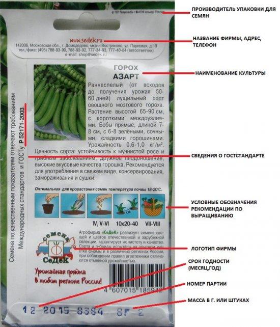 сведения на пакетах с семенами