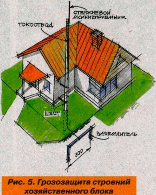 Молниезащита жилого дома