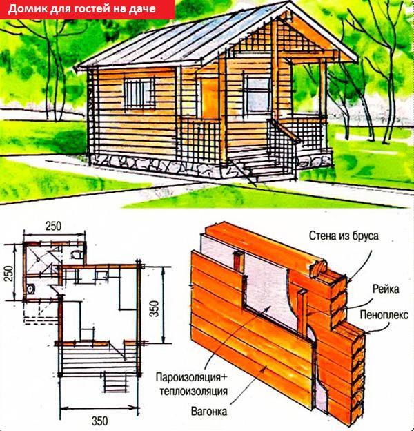 Домик для гостей на даче