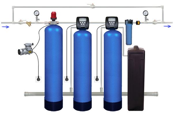 Водоочистка – важная составляющая вашего здоровья